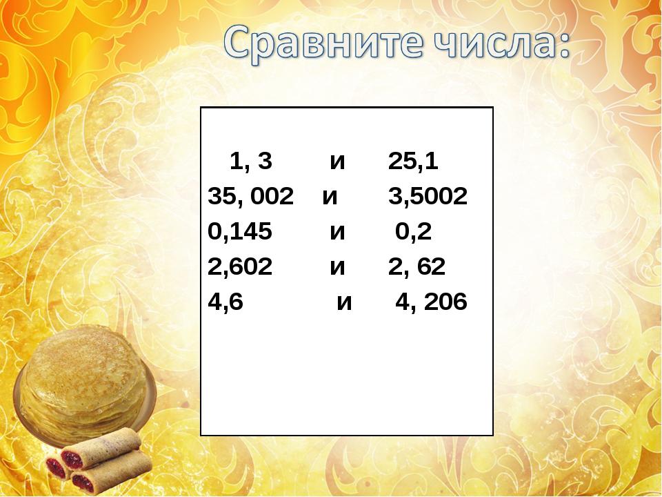1, 3        и      25,1 35, 002    и       3,5002 0,145        и       0,2...