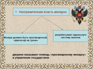 Неограниченная власть монарха Монарх должен быть просвещенный, «философ на тр