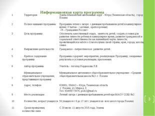 Информационная карта программы * 1 Территория: Ханты-Мансийский автономный