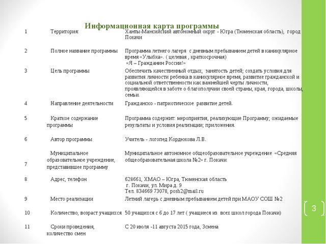 Информационная карта программы * 1 Территория: Ханты-Мансийский автономный...