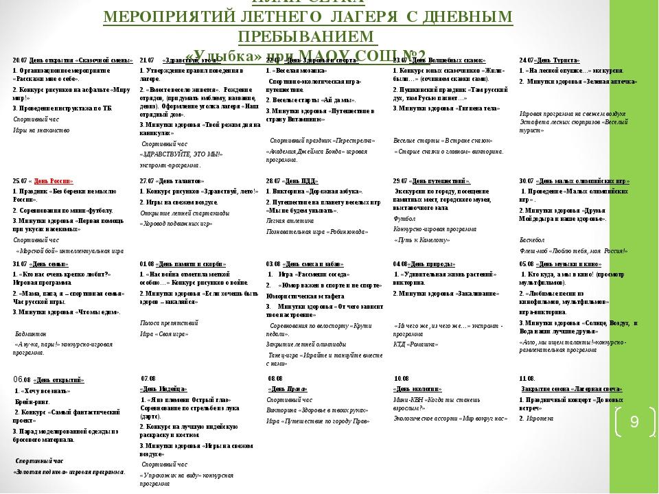 ПЛАН-СЕТКА МЕРОПРИЯТИЙ ЛЕТНЕГО ЛАГЕРЯ С ДНЕВНЫМ ПРЕБЫВАНИЕМ «Улыбка» при МАОУ...