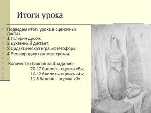 Итоги урока Подведем итоги урока в оценочных листах 1.История дроби; 2.Буквен