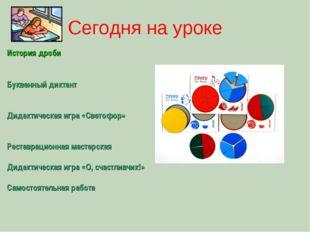 История дроби Буквенный диктант Дидактическая игра «Светофор» Реставрационная