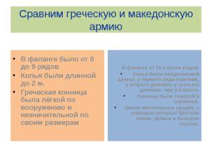Сравним греческую и македонскую армию В фаланге было от 6 до 9 рядов Копья бы