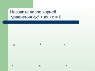 Назовите число корней уравнения ах² + вх +с = 0