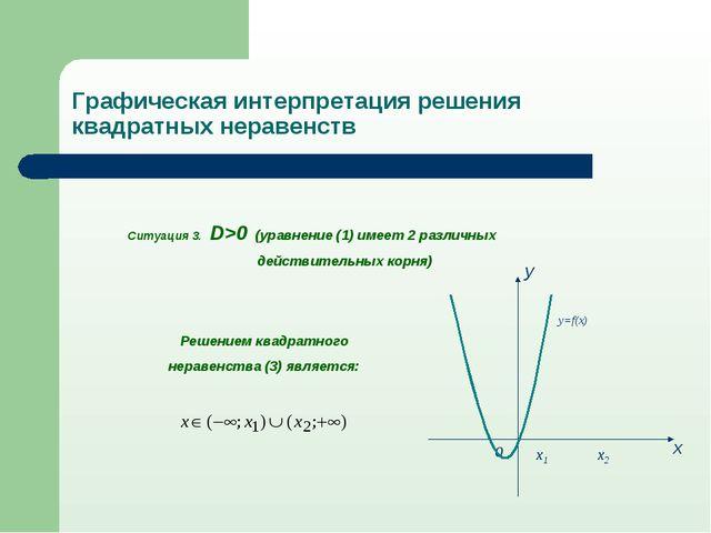 Графическая интерпретация решения квадратных неравенств Ситуация 3. D>0 (урав...