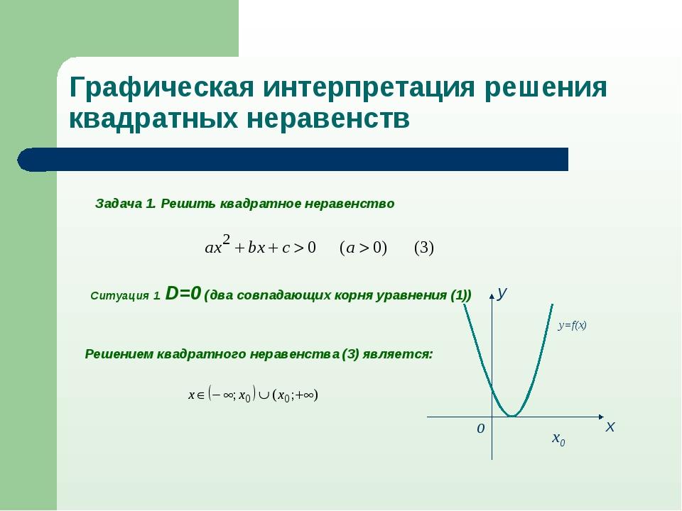 Графическая интерпретация решения квадратных неравенств Задача 1. Решить квад...