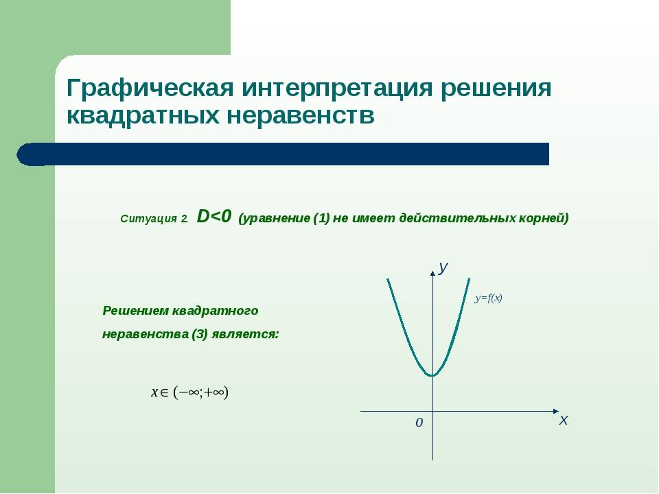 Графическая интерпретация решения квадратных неравенств Ситуация 2. D