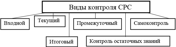 http://www.science-education.ru/i/2013/6/6983/image002.png