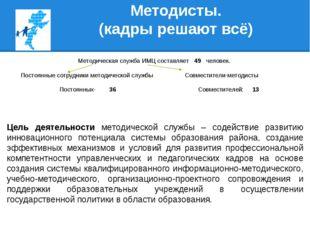 Методисты. (кадры решают всё) Методическая служба ИМЦ составляет 49 человек.