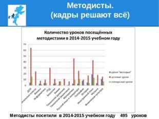 Методисты. (кадры решают всё) Методисты посетили в 2014-2015 учебном году 495
