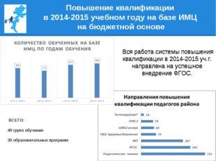 Повышение квалификации в 2014-2015 учебном году на базе ИМЦ на бюджетной осн