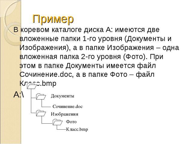 Пример В коревом каталоге диска А: имеются две вложенные папки 1-го уровня (Д...