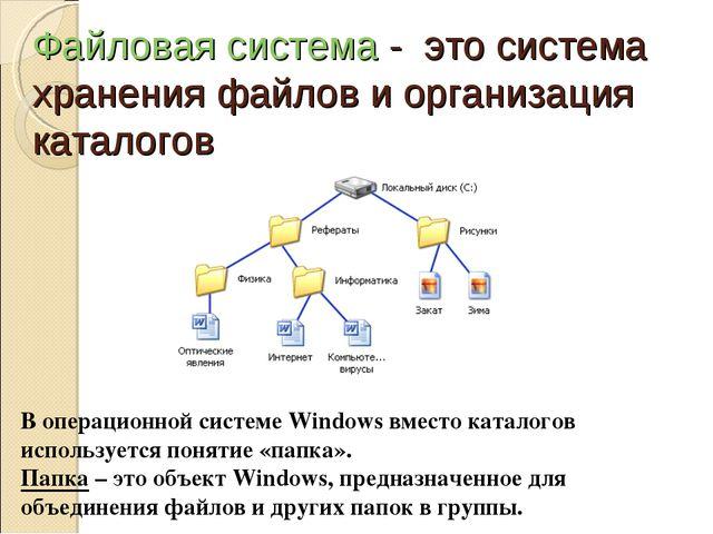 Тестирование по информатике онлайн 7 класс файлы.файловые системы