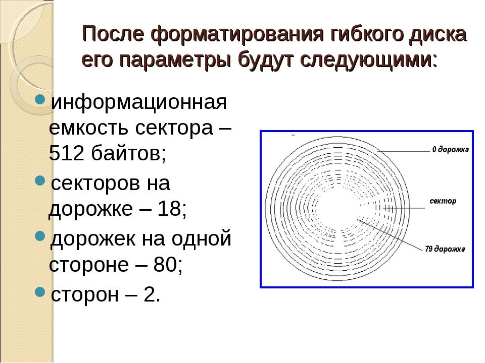 После форматирования гибкого диска его параметры будут следующими: информацио...