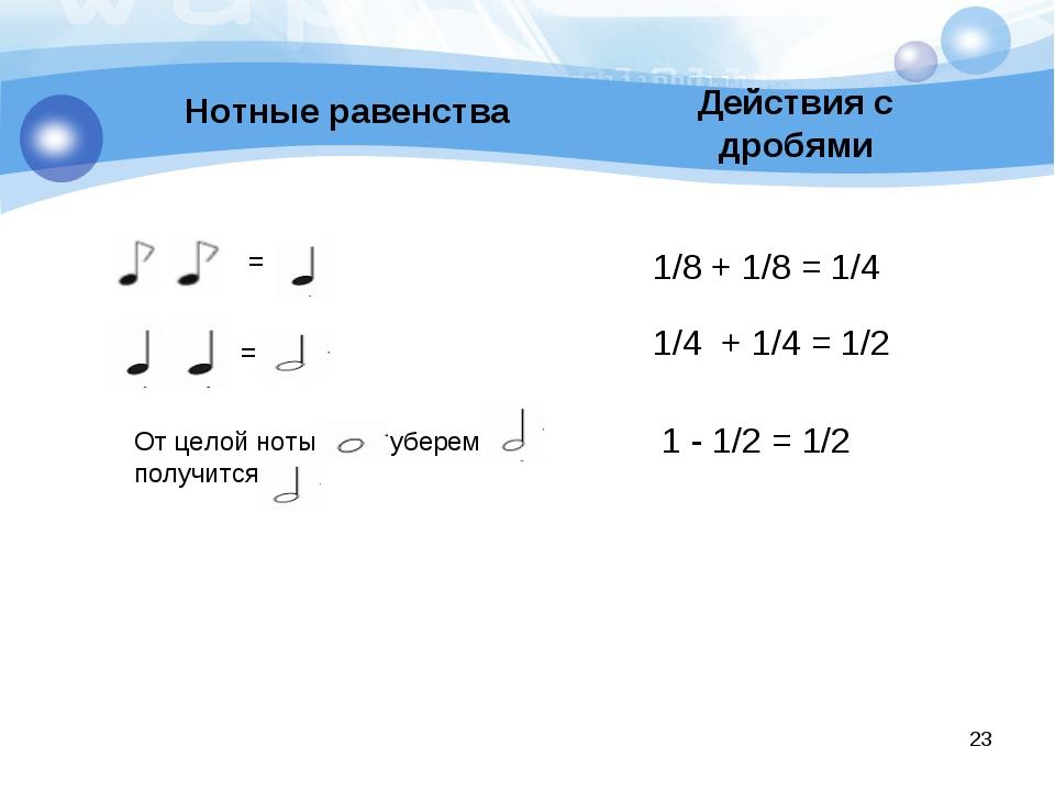 Нотные равенства Действия с дробями 1/8 + 1/8 = 1/4 1/4 + 1/4 = 1/2 1 - 1/2...