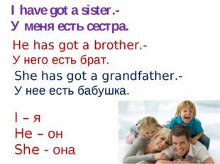 I have got a sister.- У меня есть сестра. He has got a brother.- У него есть