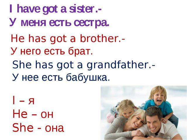I have got a sister.- У меня есть сестра. He has got a brother.- У него есть...