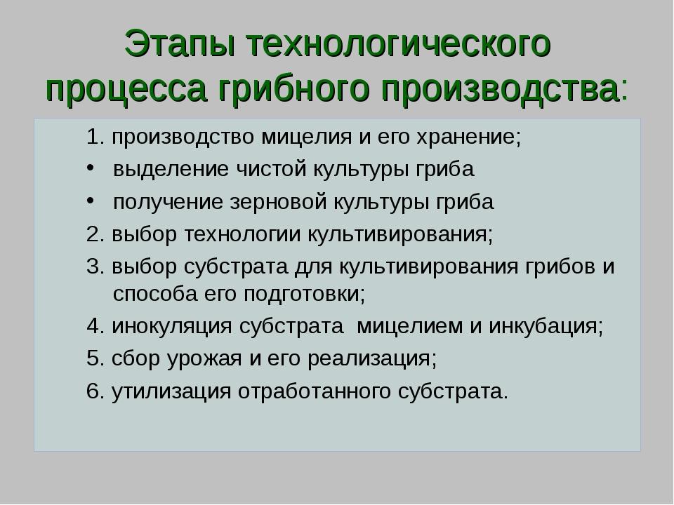 Этапы технологического процесса грибного производства: 1. производство мицели...