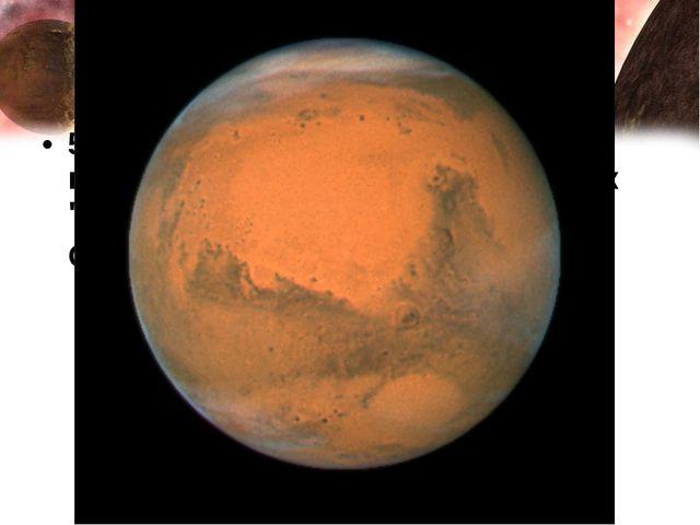 """5. У какой планеты есть спутники, названия которых переводятся как """"Ужас"""" и """"..."""