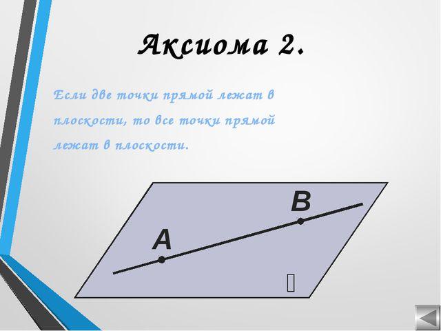 Аксиома 2. Если две точки прямой лежат в плоскости, то все точки прямой лежат...