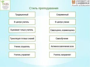 Стиль преподавания Традиционный Современный Активное вовлечение всех Самообуч