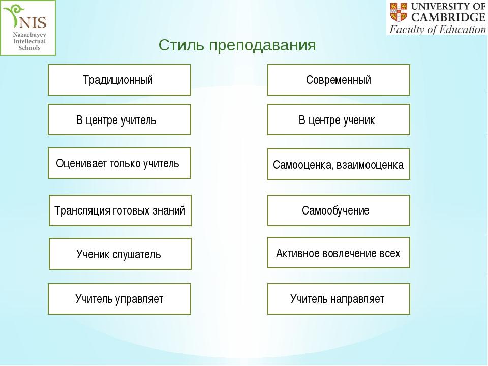 Стиль преподавания Традиционный Современный Активное вовлечение всех Самообуч...