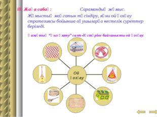 III. Жаңа сабақ:Сарамандық жұмыс. Жұмыстың мақсатын түсіндіру, яғни ой қоз