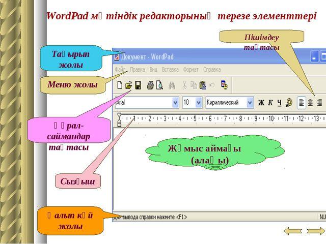WordPad мәтіндік редакторының терезе элементтері Жұмыс аймағы (алаңы) Тақырып...