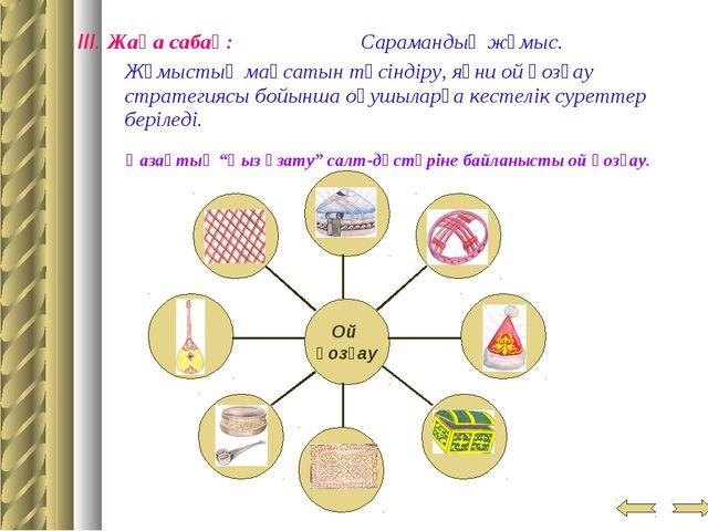 III. Жаңа сабақ:Сарамандық жұмыс. Жұмыстың мақсатын түсіндіру, яғни ой қоз...