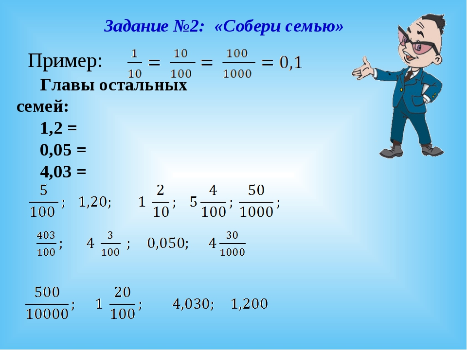 Задание №2: «Собери семью» Пример: Главы остальных семей: 1,2 = 0,05 = 4,03 =