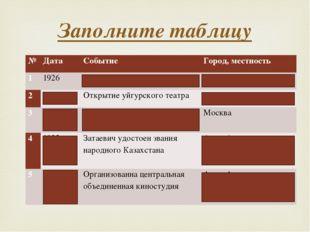 Заполните таблицу № Дата Событие Город, местность 1 1926 Открытие казахского