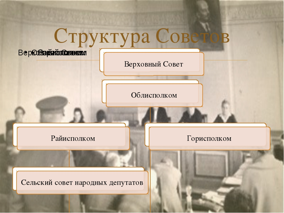 Структура Советов 