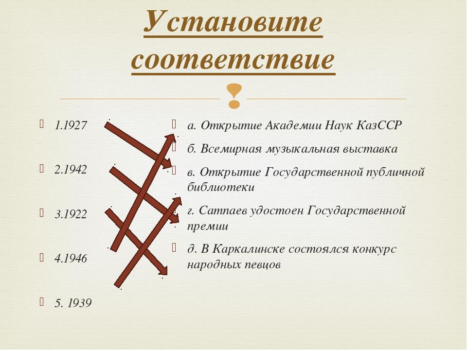 Установите соответствие 1.1927 2.1942 3.1922 4.1946 5. 1939 а. Открытие Акад...
