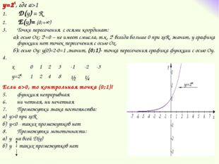 y=2x, где а>1 D(у) = R E(у)= (0;+∞) Точки пересечения с осями координат: а)c
