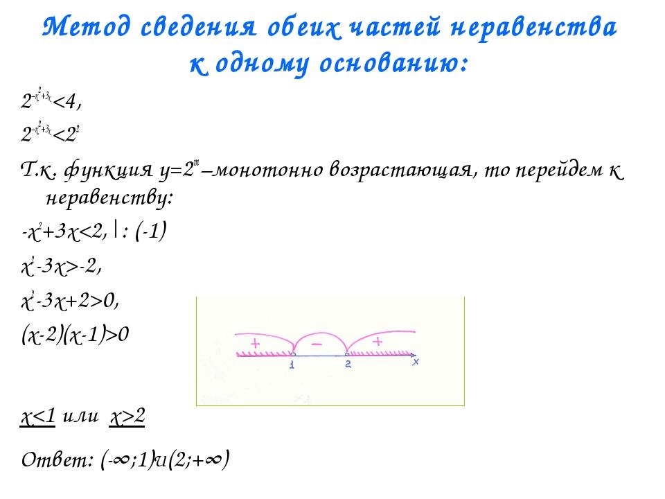 Метод сведения обеих частей неравенства к одному основанию: 2–х2+3х0 х2 Ответ...