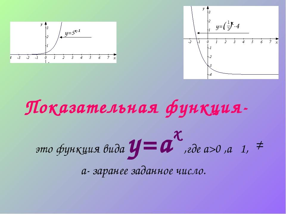 Показательная функция- это функция вида y=ax ,где a>0 ,a 1, a- заранее заданн...
