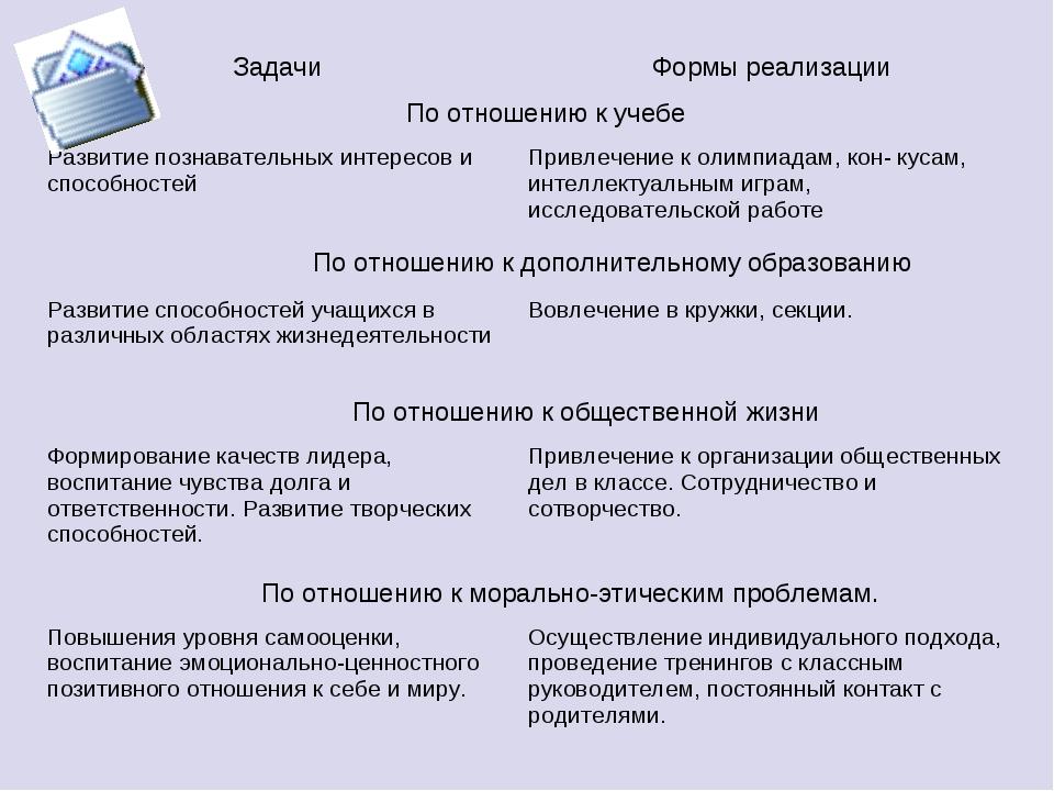 ЗадачиФормы реализации По отношению к учебе Развитие познавательных интерес...
