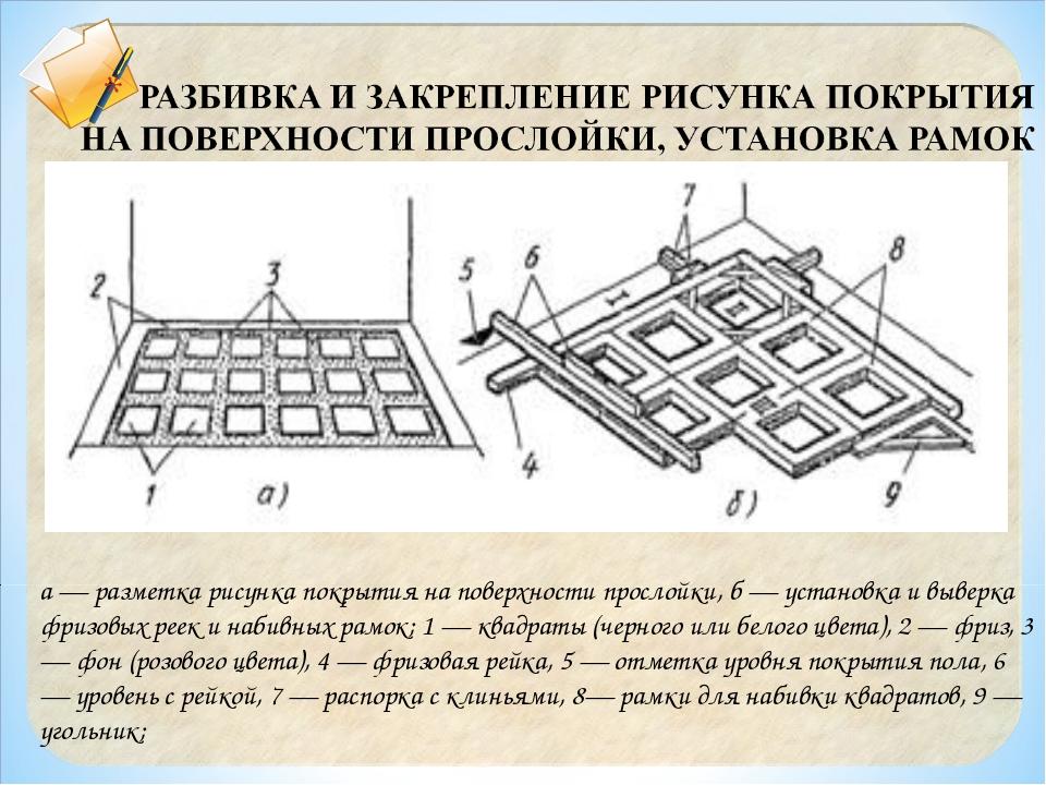 а — разметка рисунка покрытия на поверхности прослойки, б — установка и вывер...