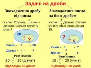 Задачі на дроби Знаходження дробу від числа Знаходження числа за його дробом