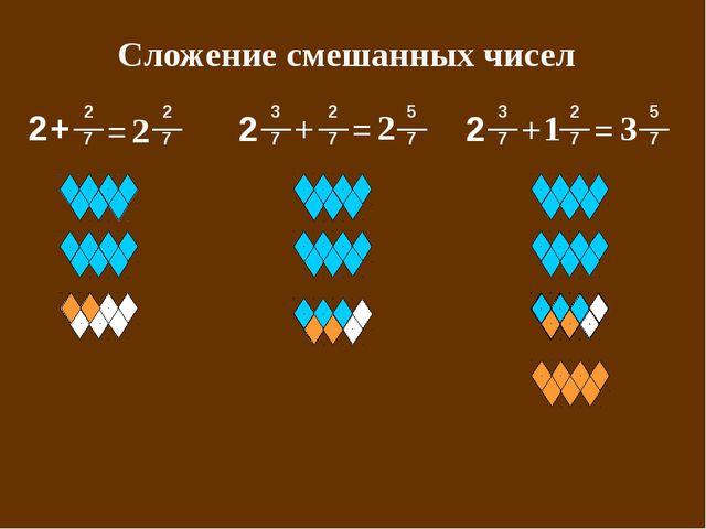 = 2 + = 2 + = 3 1 Сложение смешанных чисел 2 + 2 7 2 7 5 7 2 2 7 5 7 2