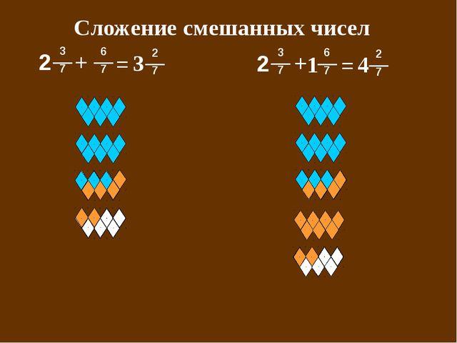 + = 3 + = 4 1 Сложение смешанных чисел 6 7 2 7 2 6 7 2 7 2