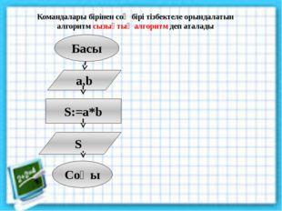 Циклдік алгоритм Алгоритмнің бірнеше рет қайталануын циклдік алгоритм деп ата