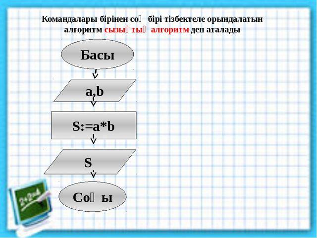 Циклдік алгоритм Алгоритмнің бірнеше рет қайталануын циклдік алгоритм деп ата...