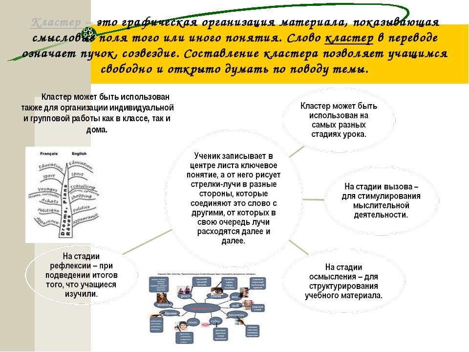 Кластер – это графическая организация материала, показывающая смысловые поля...