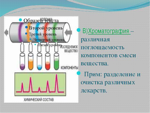 В)Хроматография – различная поглощаемость компонентов смеси вещества. Прим: р...