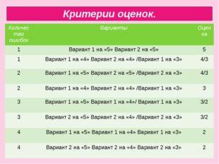 Критерии оценок. Количество ошибок Варианты Оценка 1 Вариант 1 на «5» Вариант