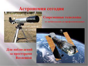 Астрономия сегодня Современные телескопы от любительских до профессиональных