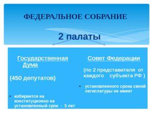 2 палаты ФЕДЕРАЛЬНОЕ СОБРАНИЕ Государственная Дума (450 депутатов) избирается
