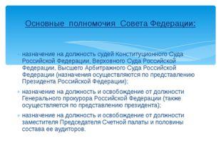 назначение на должность судей Конституционного Суда Российской Федерации, Вер